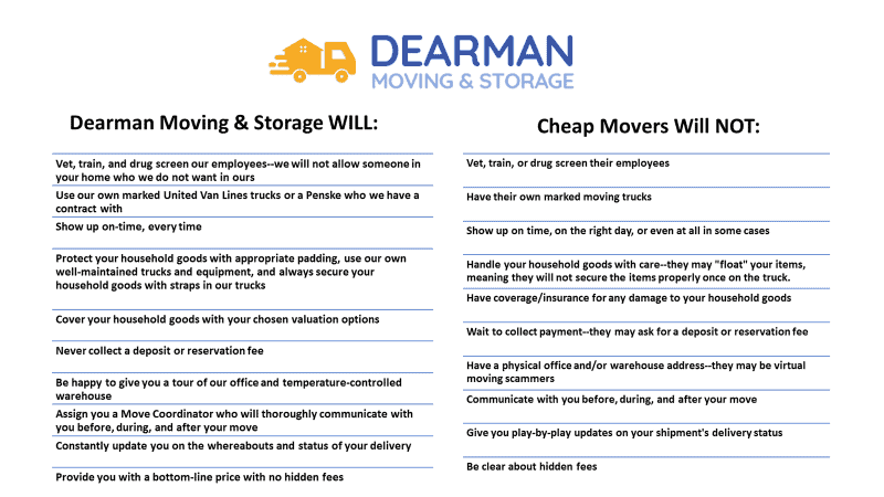 Why Dearman Won't Be Your Cheapest Option.